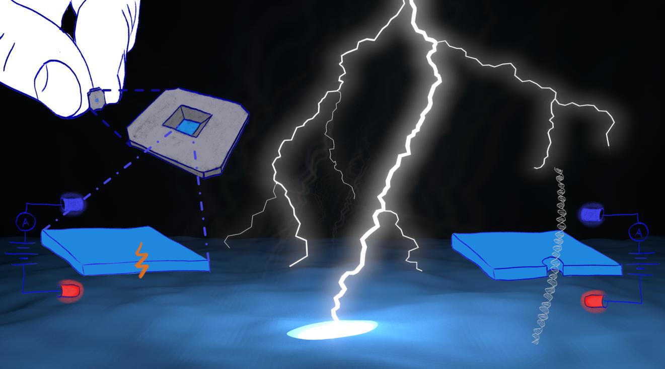Nanopores fabrication
