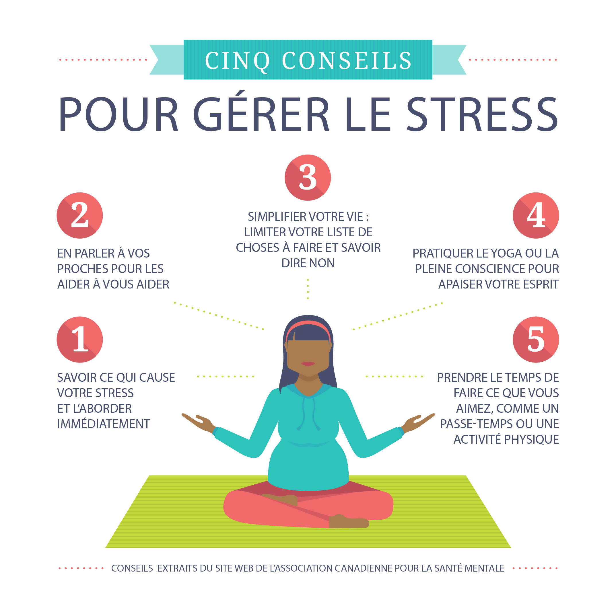 limiter votre liste de choses à faire et apprendre à dire non. Pratiquer le yoga ou la méditation. Prendre le temps de faire ce que vous aimez.